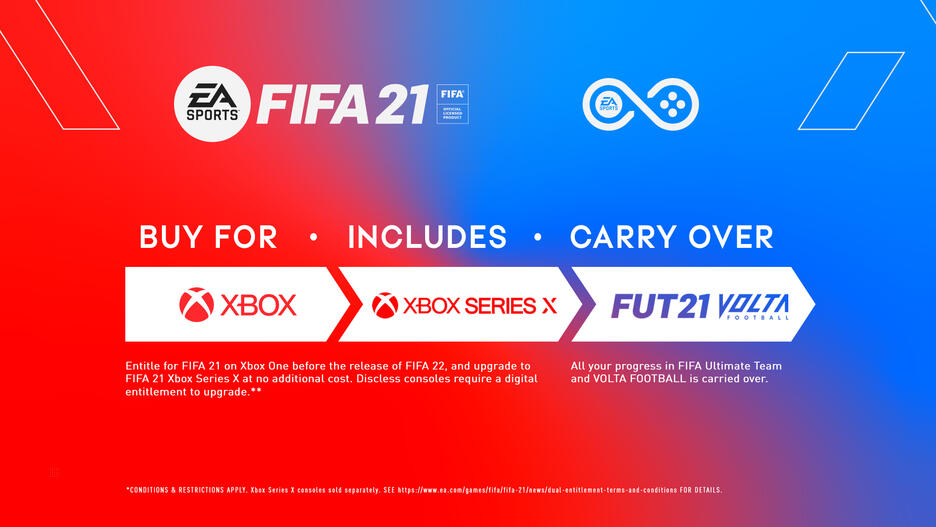 FIFA 21 [Includes Free Upgrade to Xbox Series X]